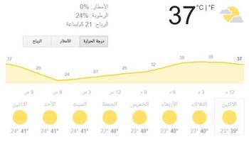 الانواء الجوية تتوقع طقساً مشمساً لجميع مناطق العراق